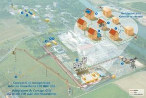 La borne pour le hall d'ccueil du Concept Grid d'EDF au centre de Recherche